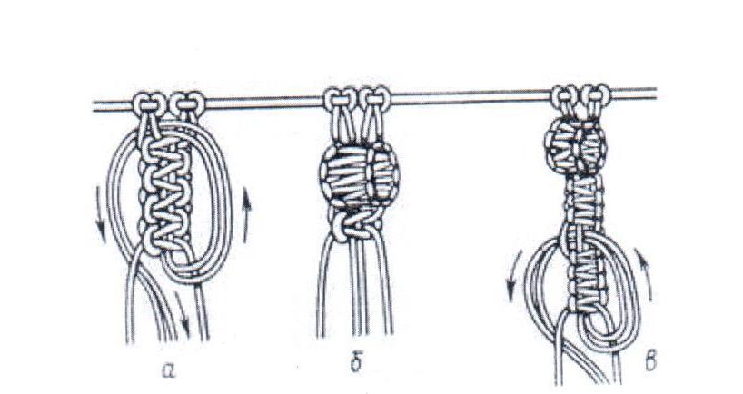 yagodka-shema Макраме браслеты: схемы плетения и видео, с ниток как сплести своими руками, для начинающих с бусинами стиль